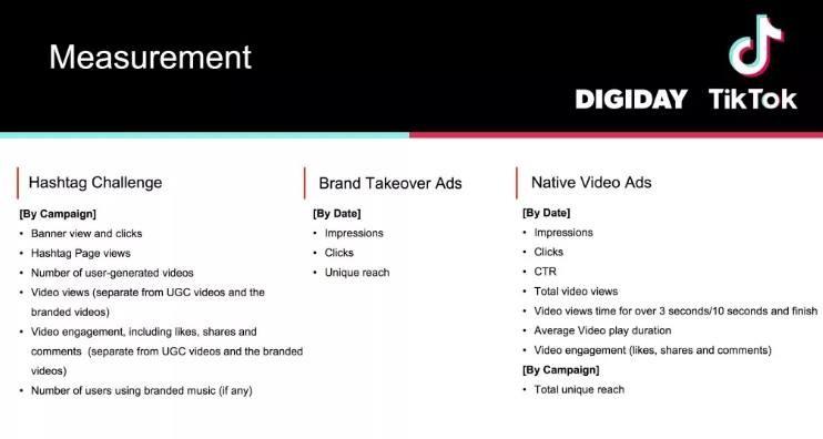 تحليل و قياس اعلانات التيك توك