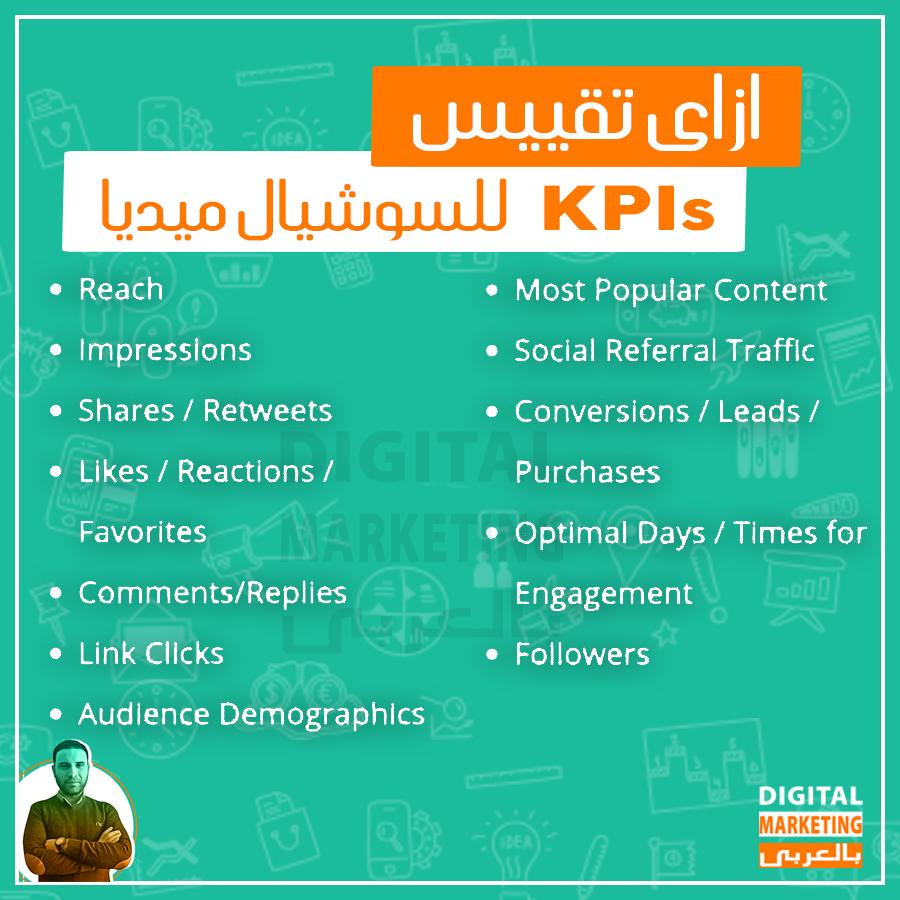ازاى تقييس الـ KPIs للسوشيال ميديا